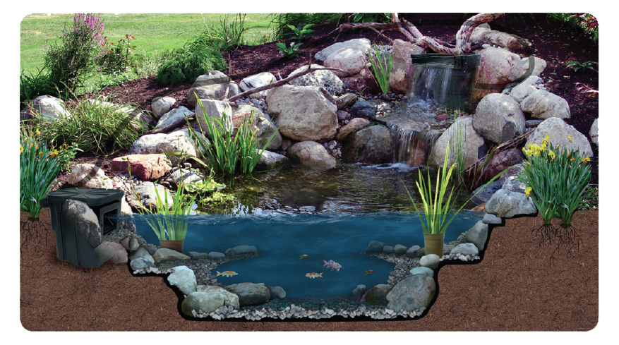 Pond kits koi pond kit waterfall kits for Koi pond kits lowes